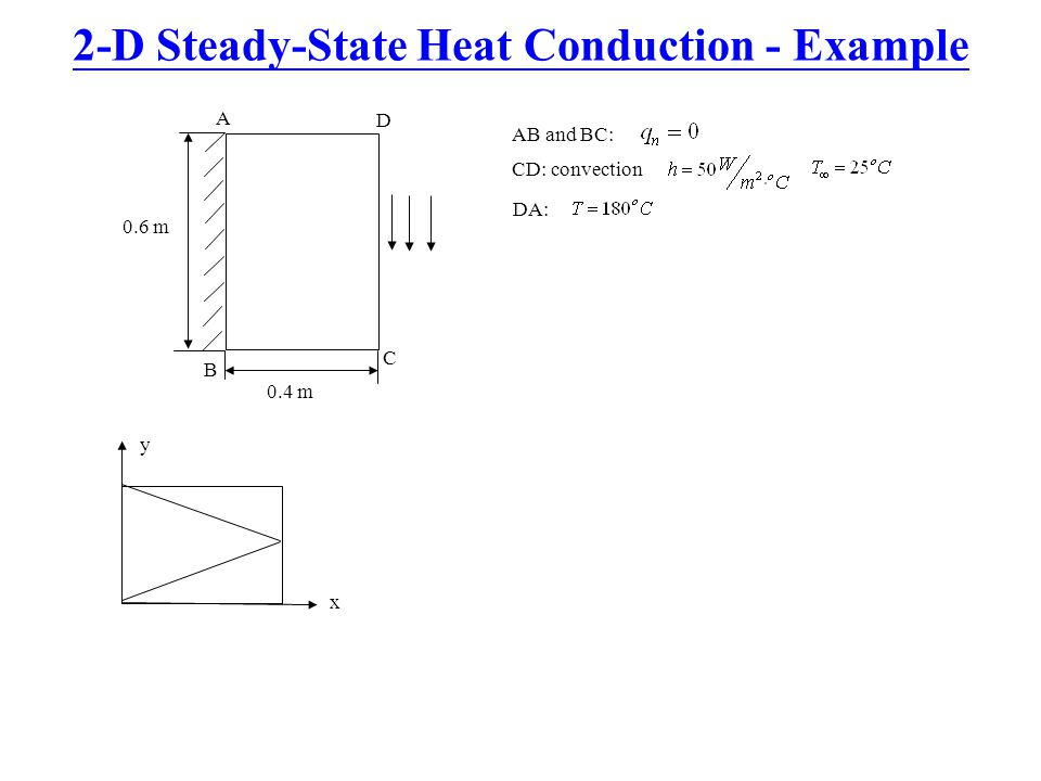 2-D Steady-State Heat Conduction - Example