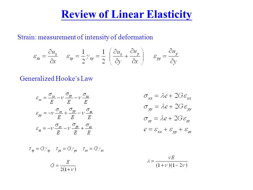 Review of Linear Elasticity