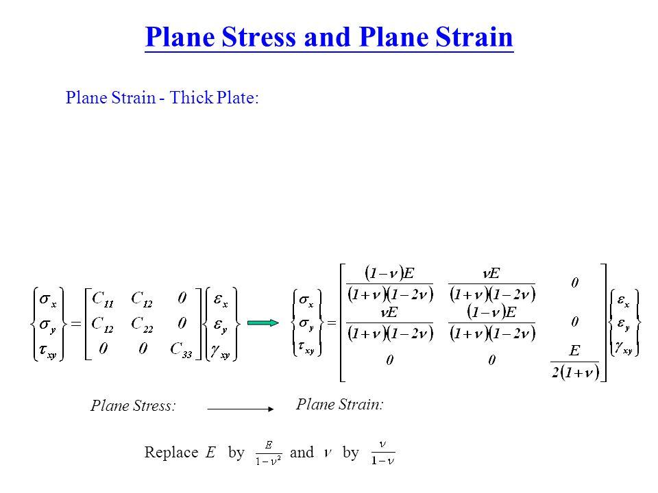 Plane Stress and Plane Strain