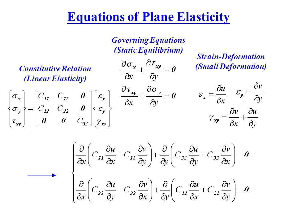 Equations of Plane Elasticity