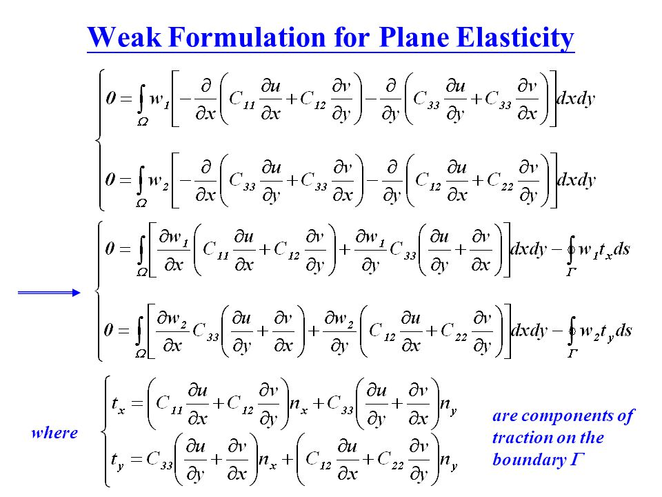 Weak Formulation for Plane Elasticity