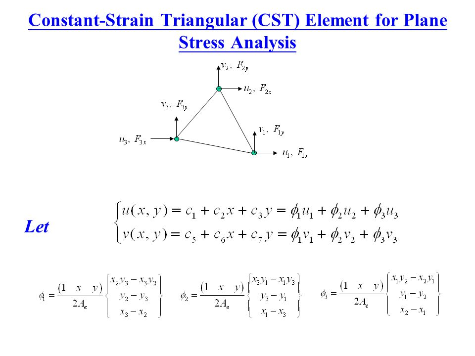 Constant-Strain Triangular (CST) Element for Plane Stress Analysis