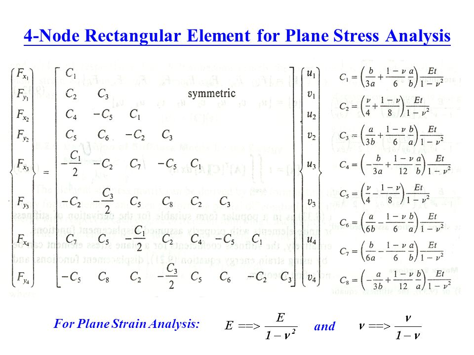 4-Node Rectangular Element for Plane Stress Analysis