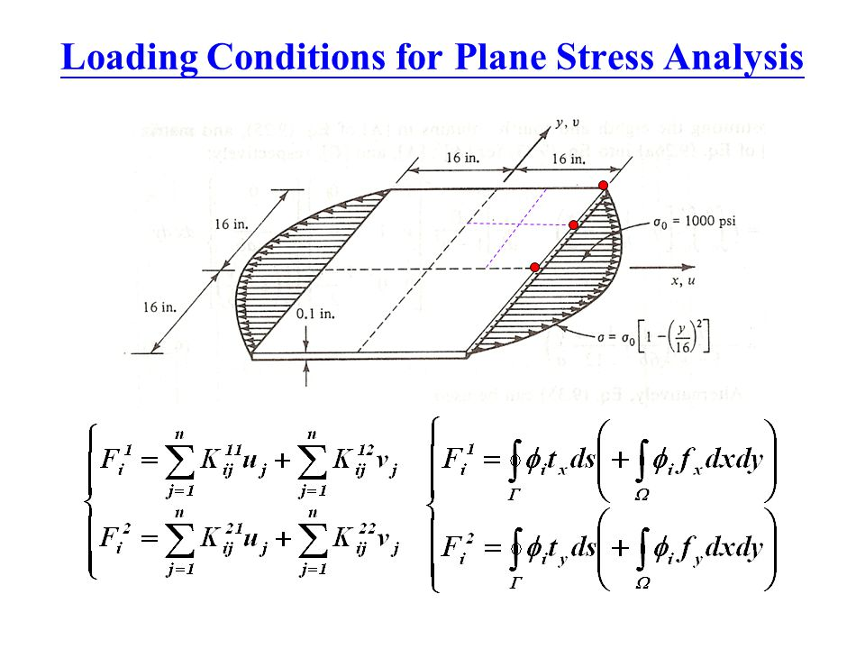 Loading Conditions for Plane Stress Analysis