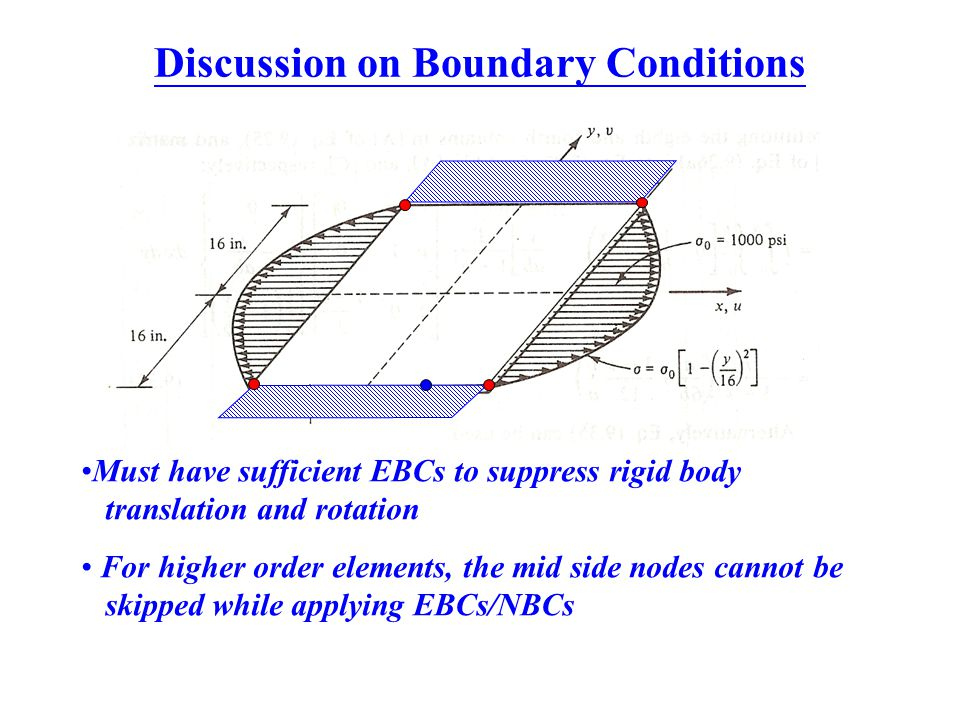 Discussion on Boundary Conditions