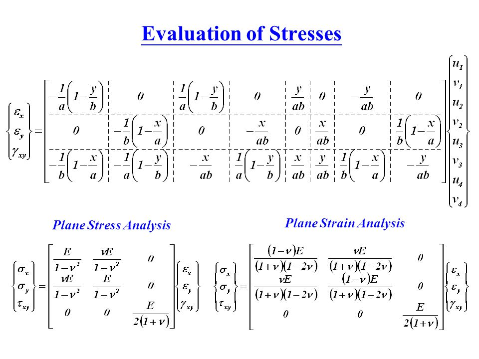 Evaluation of Stresses