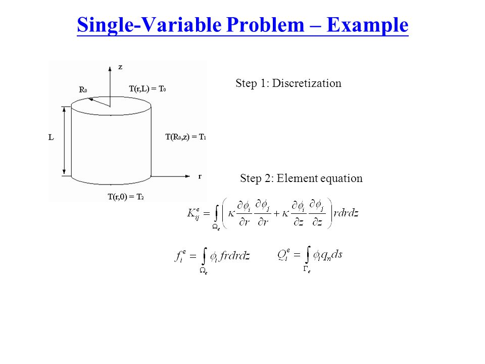 Single-Variable Problem – Example