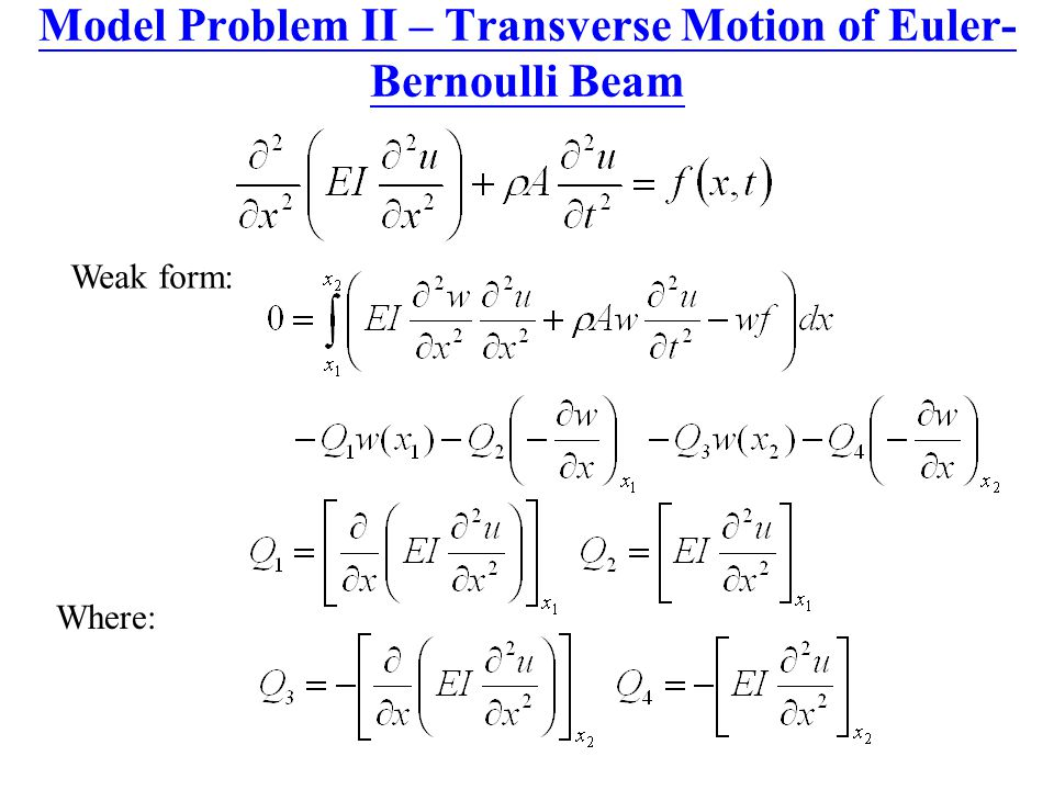 Model Problem II – Transverse Motion of Euler-Bernoulli Beam