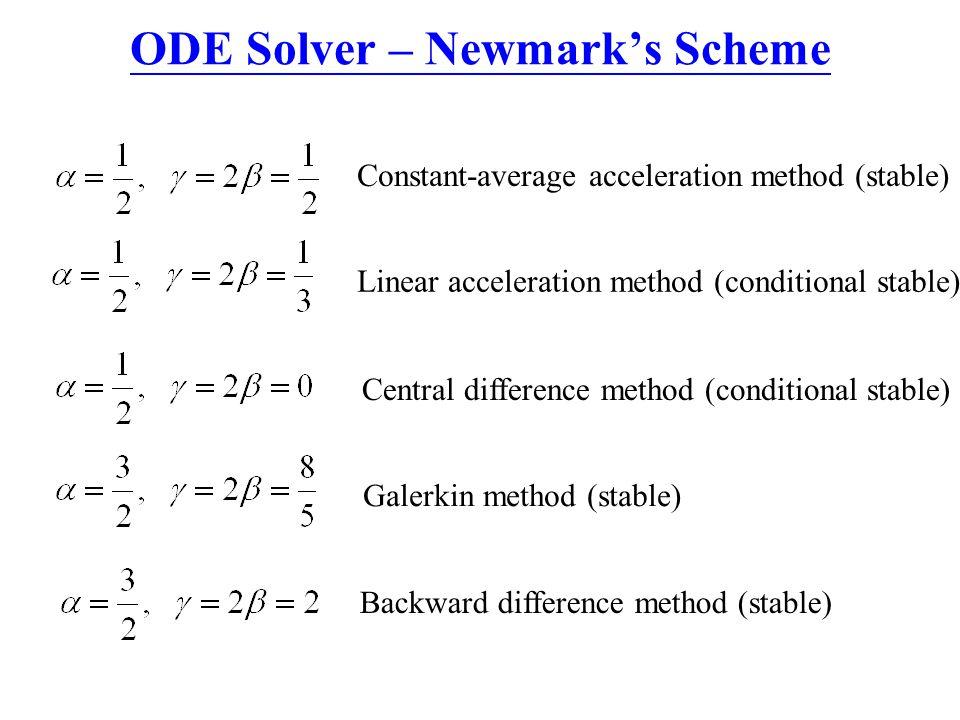 ODE Solver – Newmark's Scheme