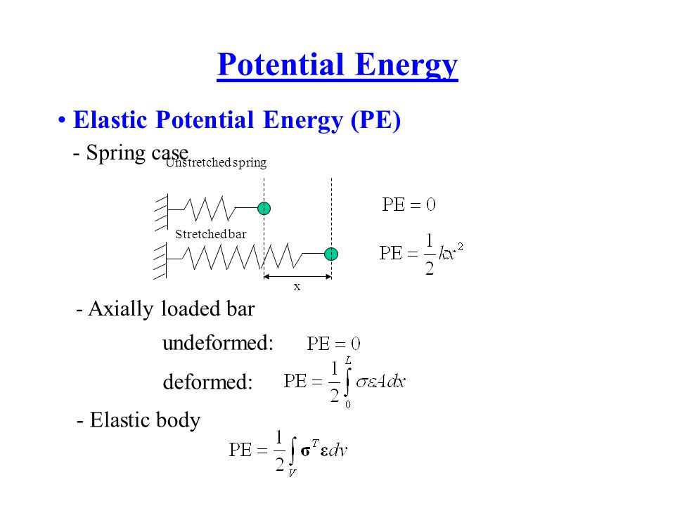 Potential Energy Elastic Potential Energy (PE) - Spring case