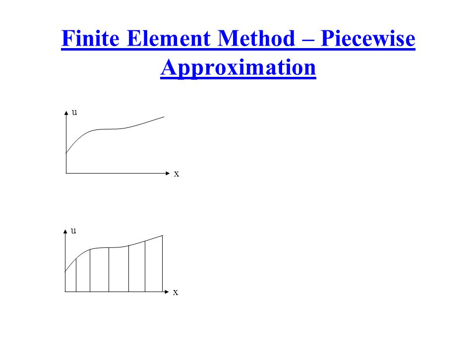 Finite Element Method – Piecewise Approximation