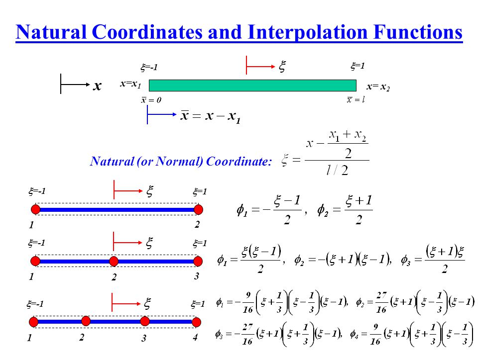 Natural Coordinates and Interpolation Functions