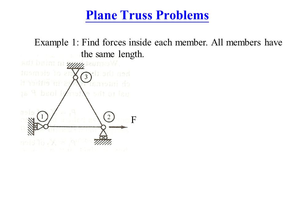 Plane Truss Problems Example 1: Find forces inside each member. All members have the same length. F