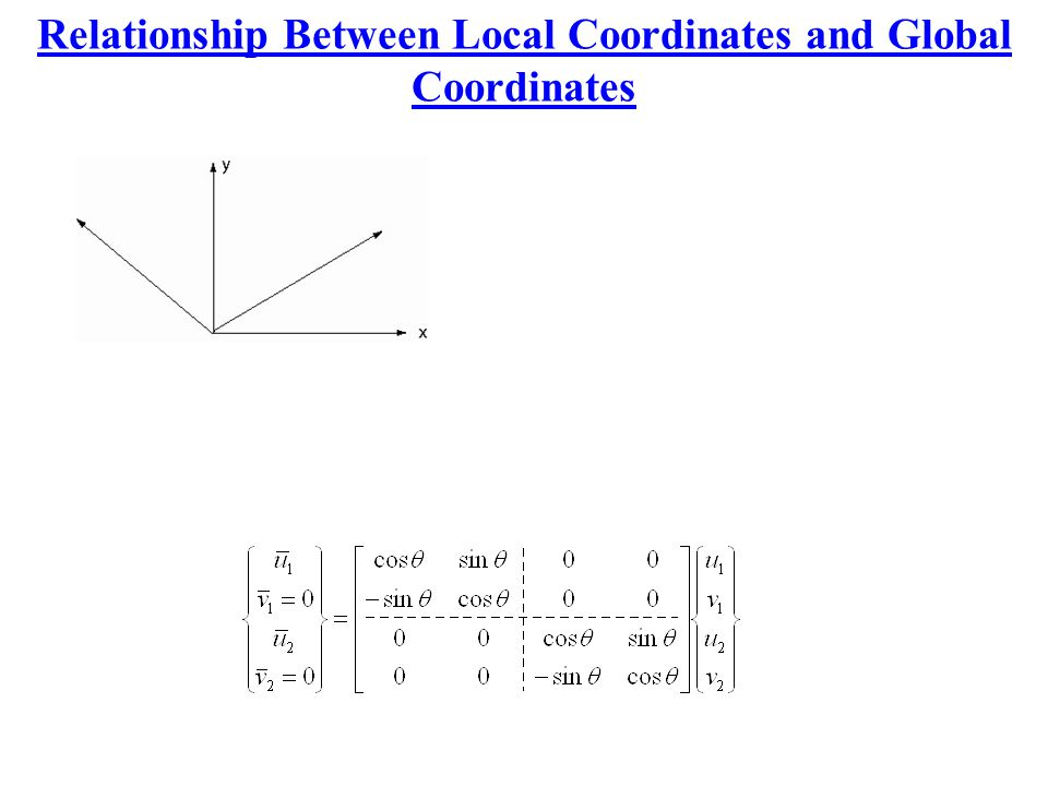 Relationship Between Local Coordinates and Global Coordinates