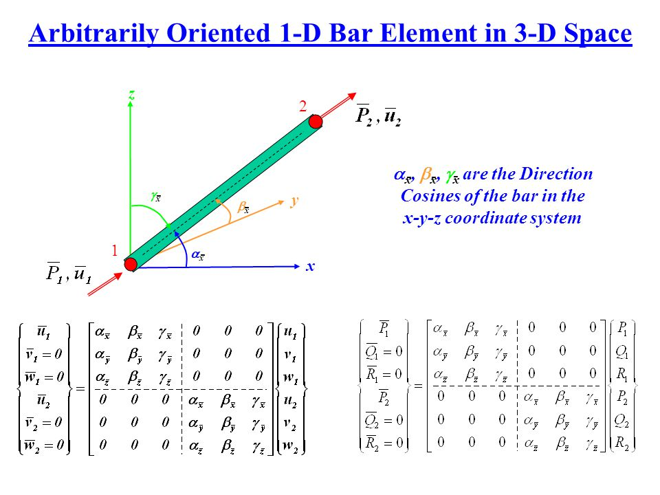 Arbitrarily Oriented 1-D Bar Element in 3-D Space