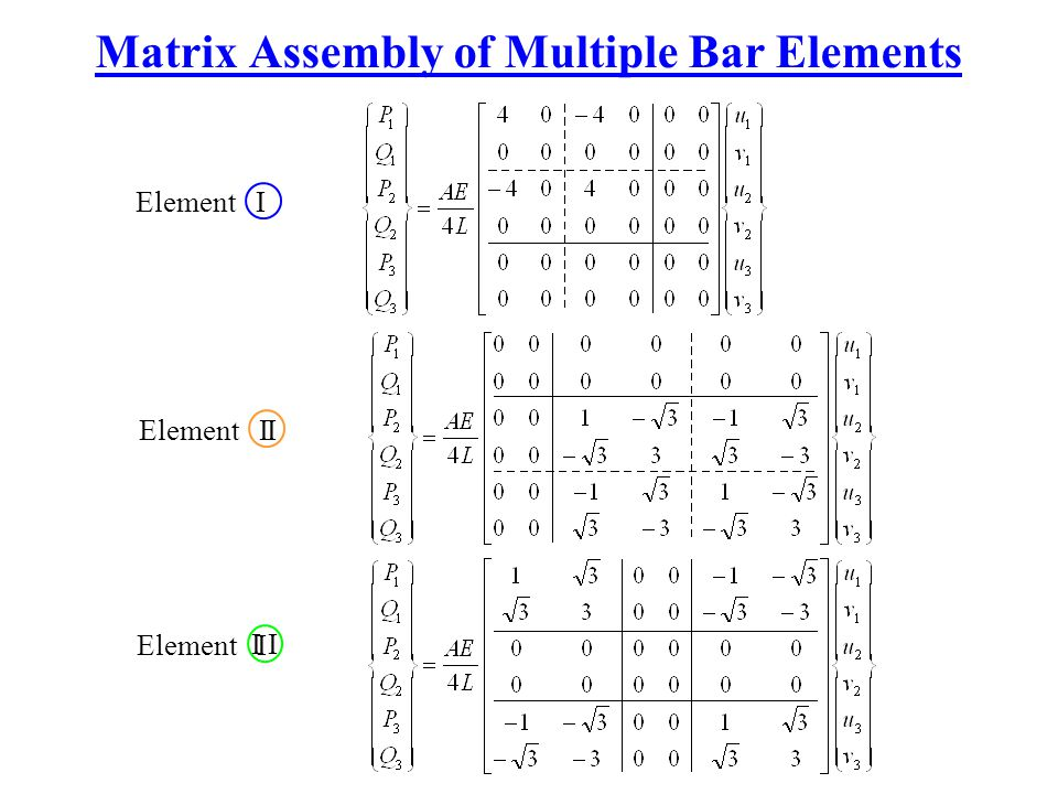 Matrix Assembly of Multiple Bar Elements