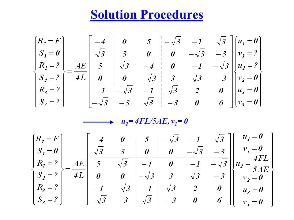 Solution Procedures u2= 4FL/5AE, v1= 0