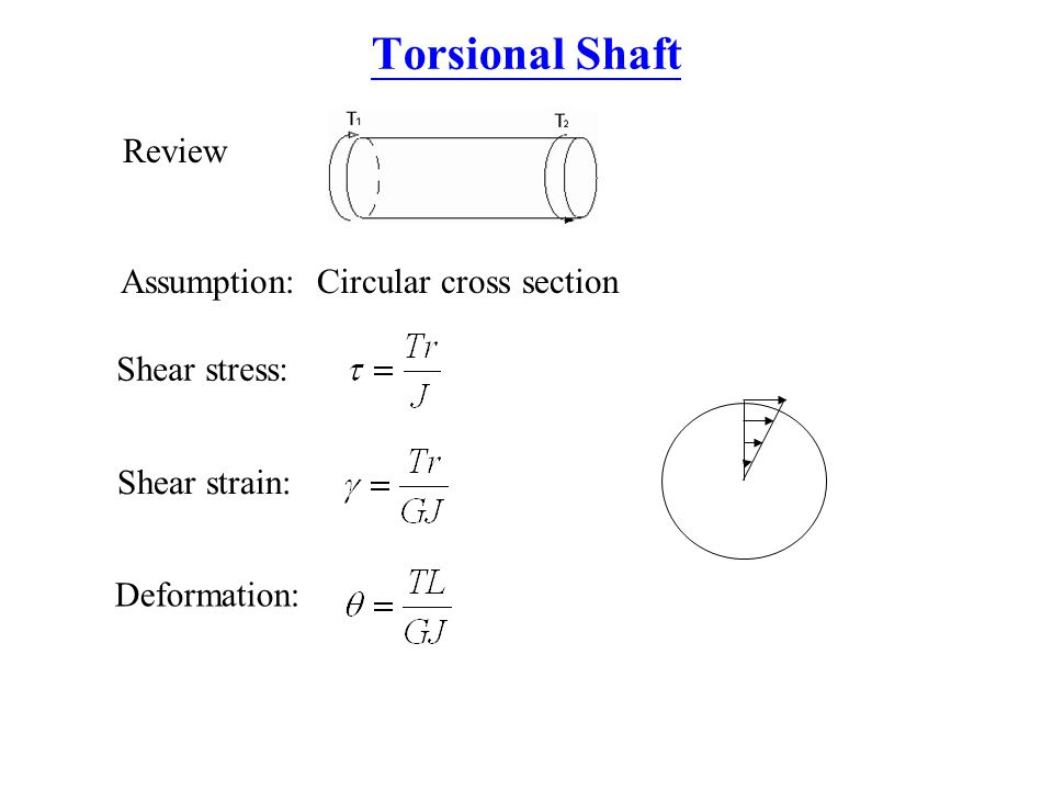 Torsional Shaft Review Assumption: Circular cross section