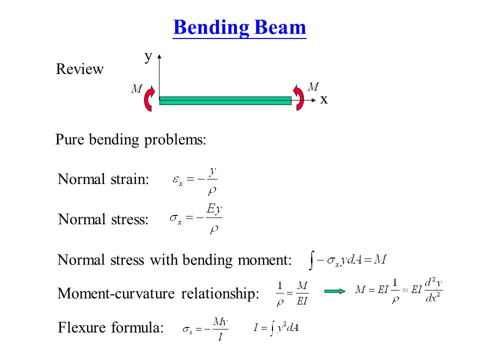 Bending Beam y Review x Pure bending problems: Normal strain: