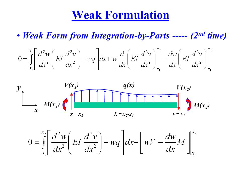 Weak Form from Integration-by-Parts ----- (2nd time)