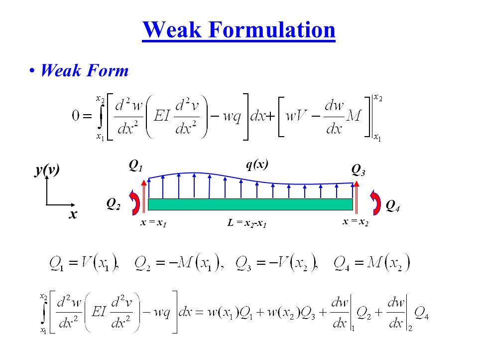 Weak Formulation Weak Form y(v) x Q1 q(x) Q3 Q2 Q4 x = x1 L = x2-x1