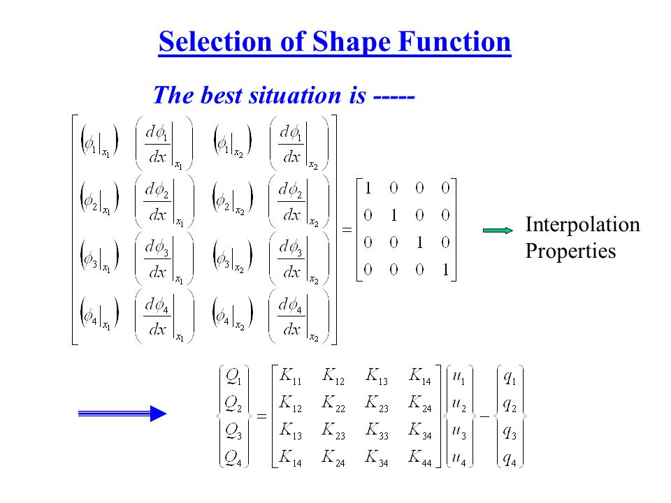 Selection of Shape Function