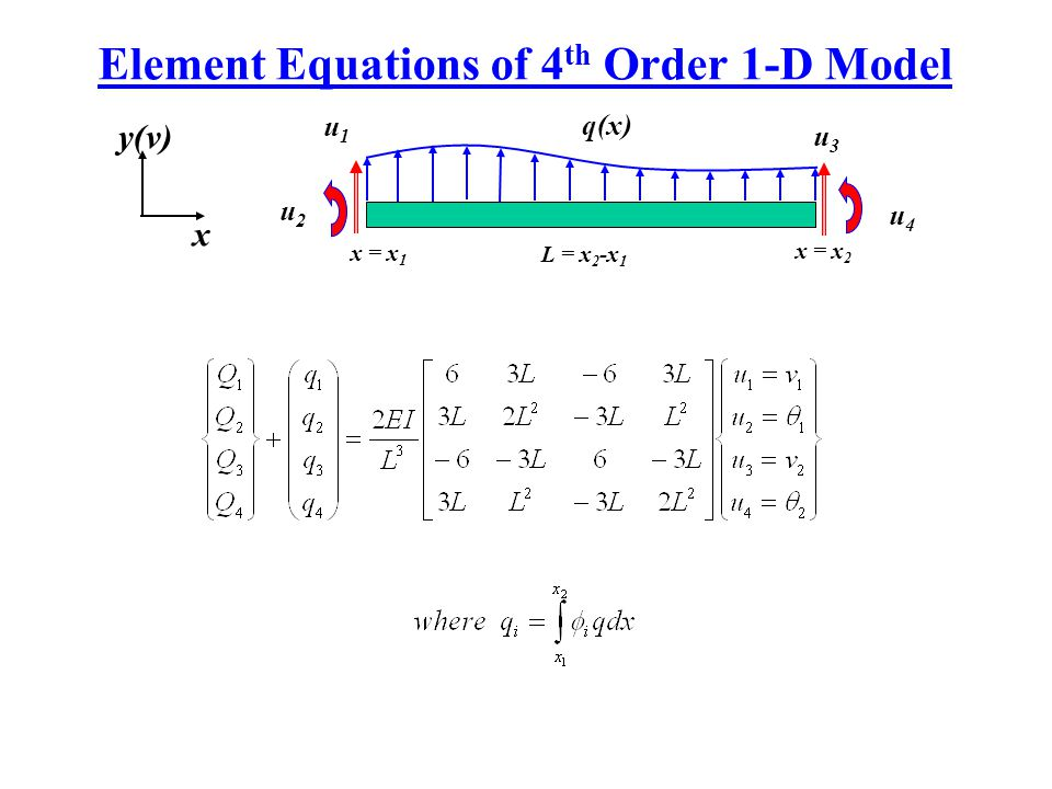 Element Equations of 4th Order 1-D Model