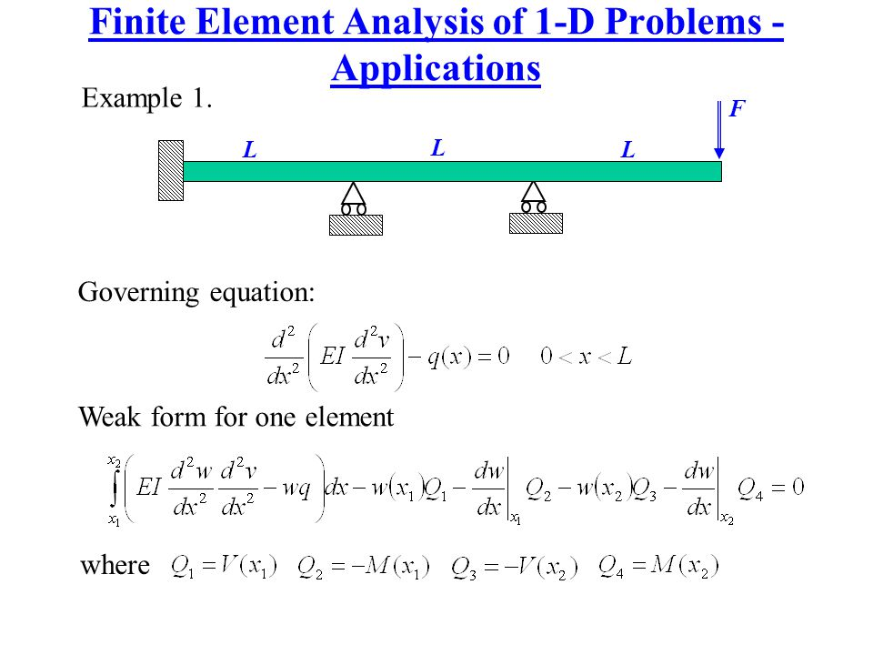 Finite Element Analysis of 1-D Problems - Applications