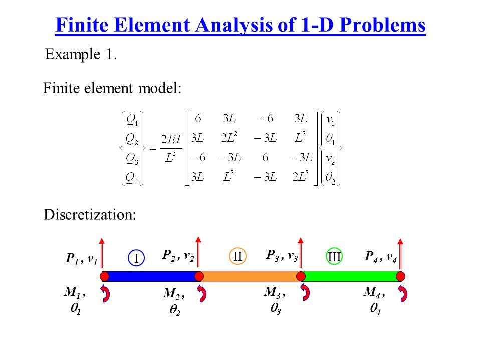 Finite Element Analysis of 1-D Problems