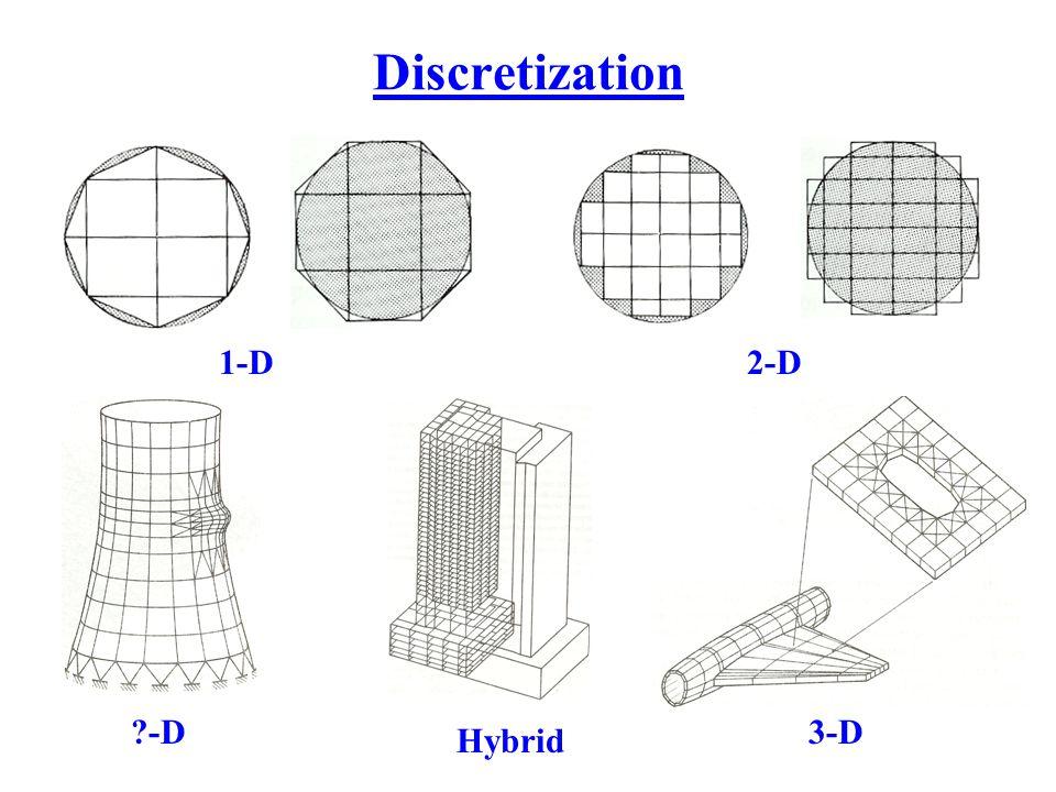 Discretization 1-D 2-D -D 3-D Hybrid