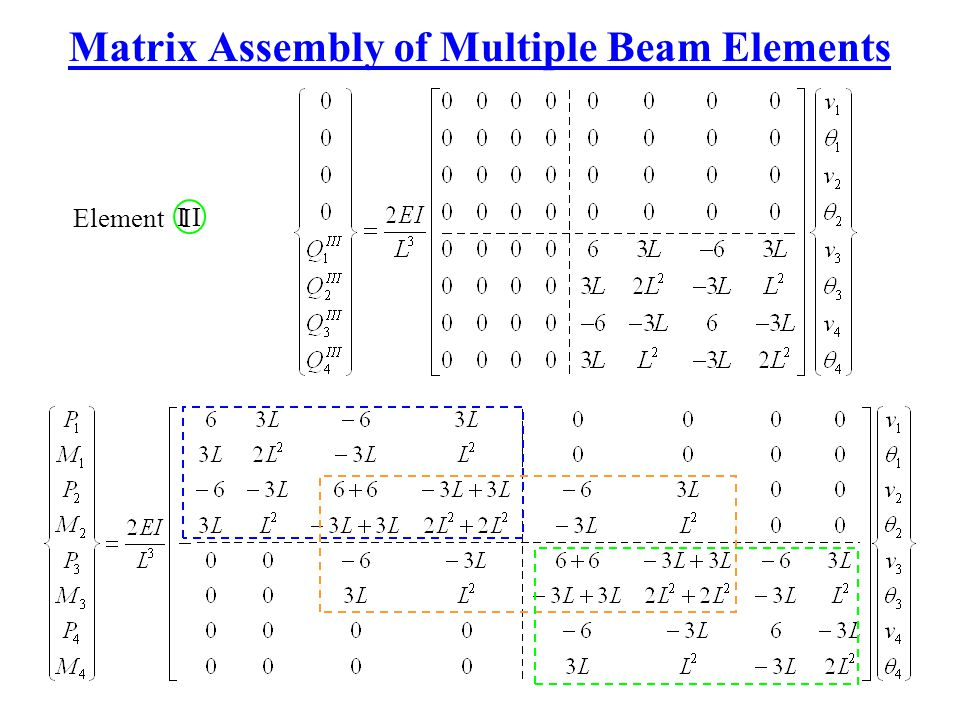 Matrix Assembly of Multiple Beam Elements