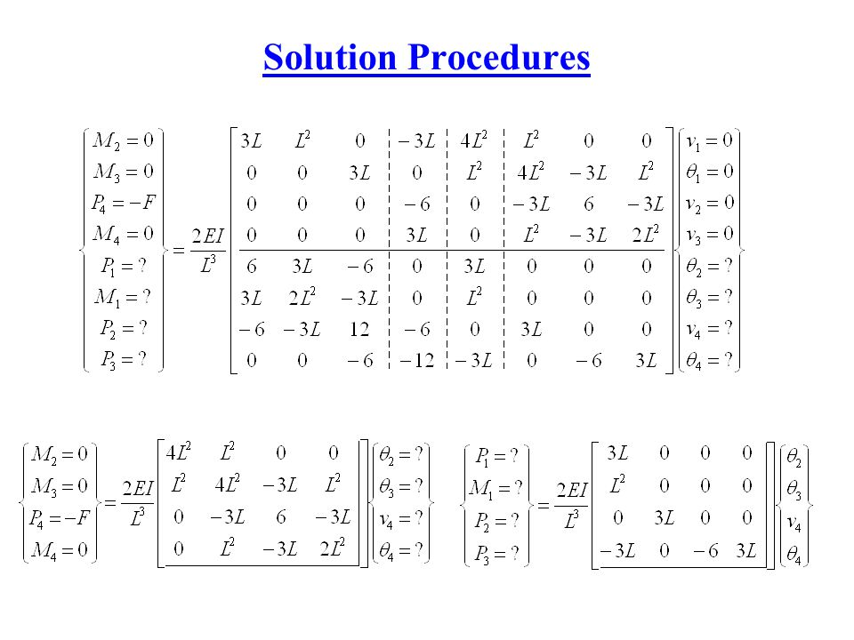 Solution Procedures
