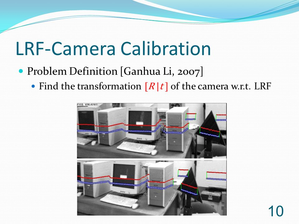 LRF-Camera Calibration