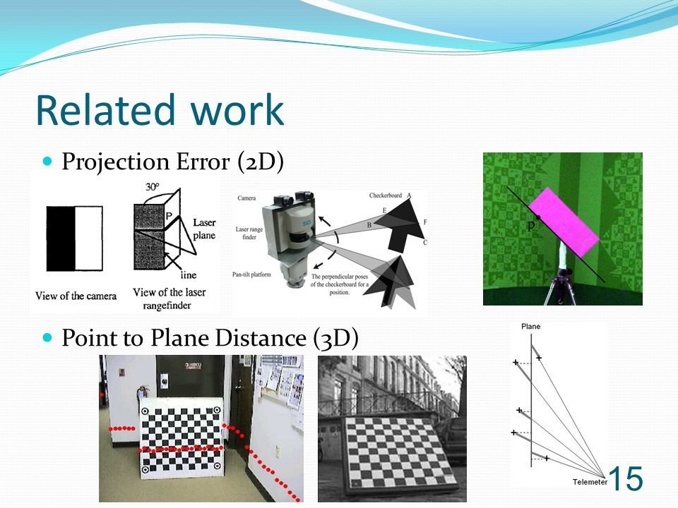 Related work Projection Error (2D) Point to Plane Distance (3D)