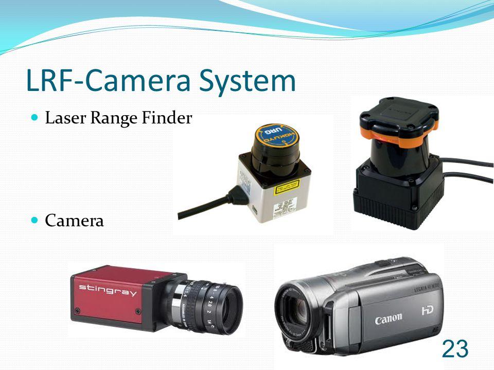LRF-Camera System Laser Range Finder Camera