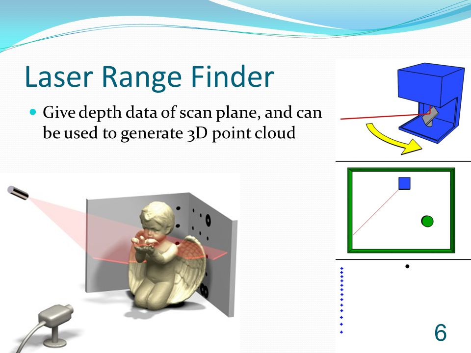 Laser Range Finder Give depth data of scan plane, and can be used to generate 3D point cloud