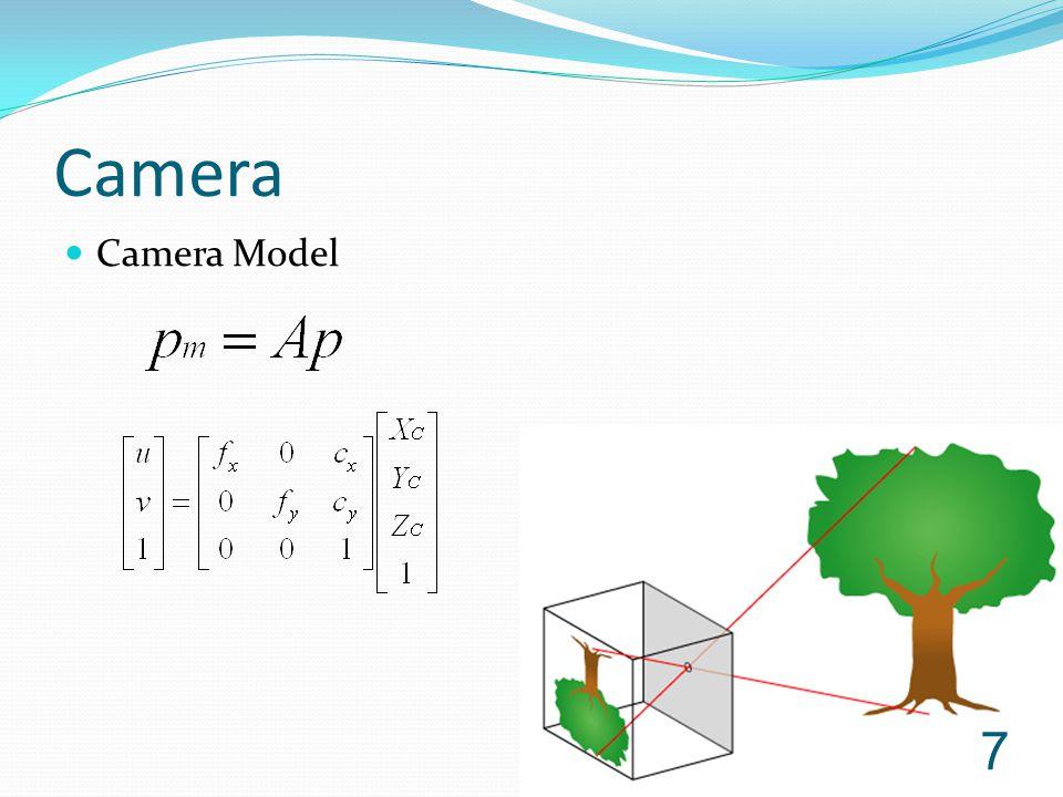 Camera Camera Model