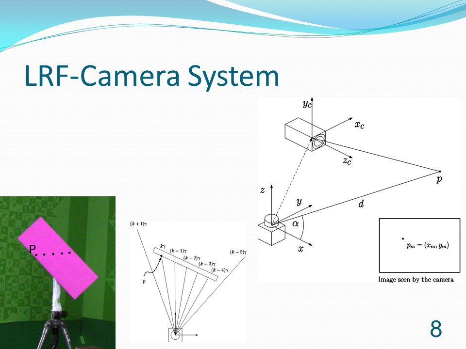 LRF-Camera System