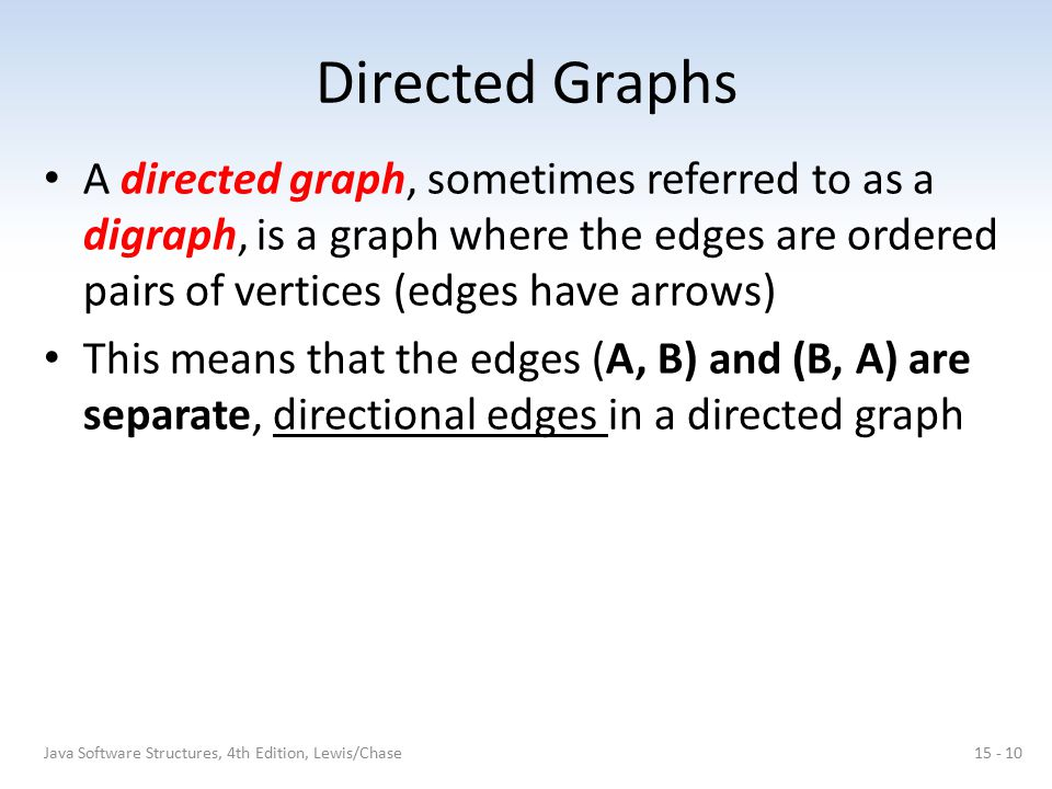 Directed Graphs A directed graph, sometimes referred to as a digraph, is a graph where the edges are ordered pairs of vertices (edges have arrows)