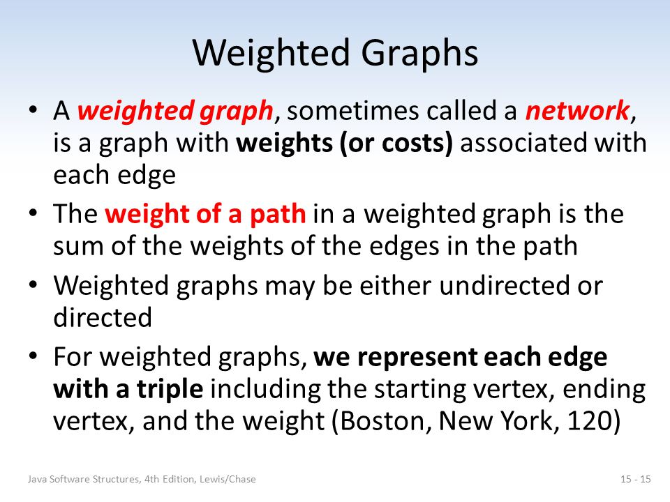 Weighted Graphs A weighted graph, sometimes called a network, is a graph with weights (or costs) associated with each edge.
