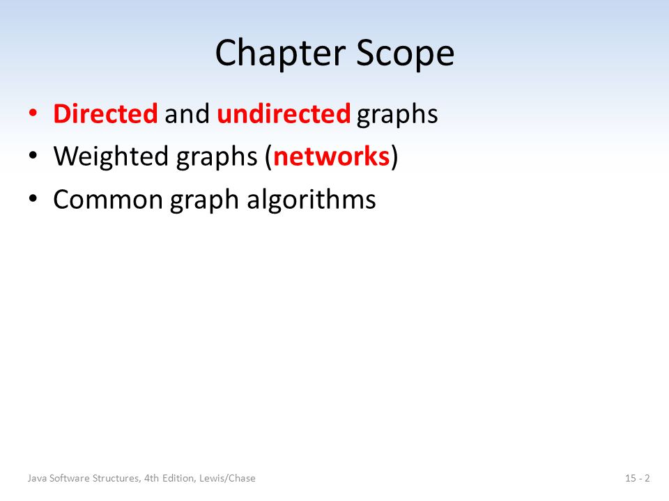 Chapter Scope Directed and undirected graphs