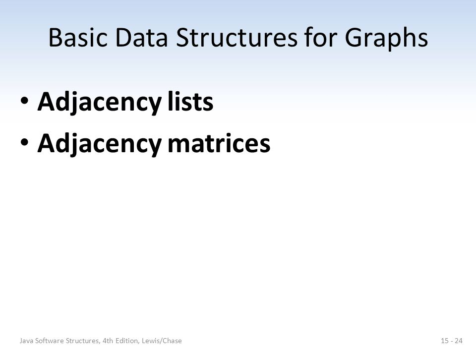 Basic Data Structures for Graphs