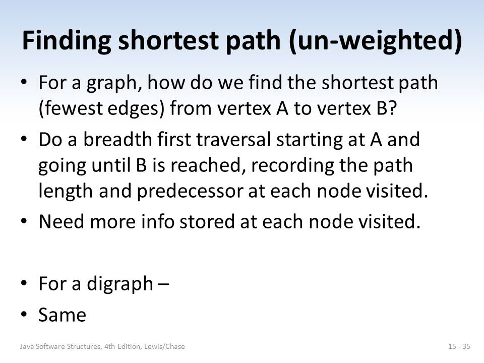 Finding shortest path (un-weighted)