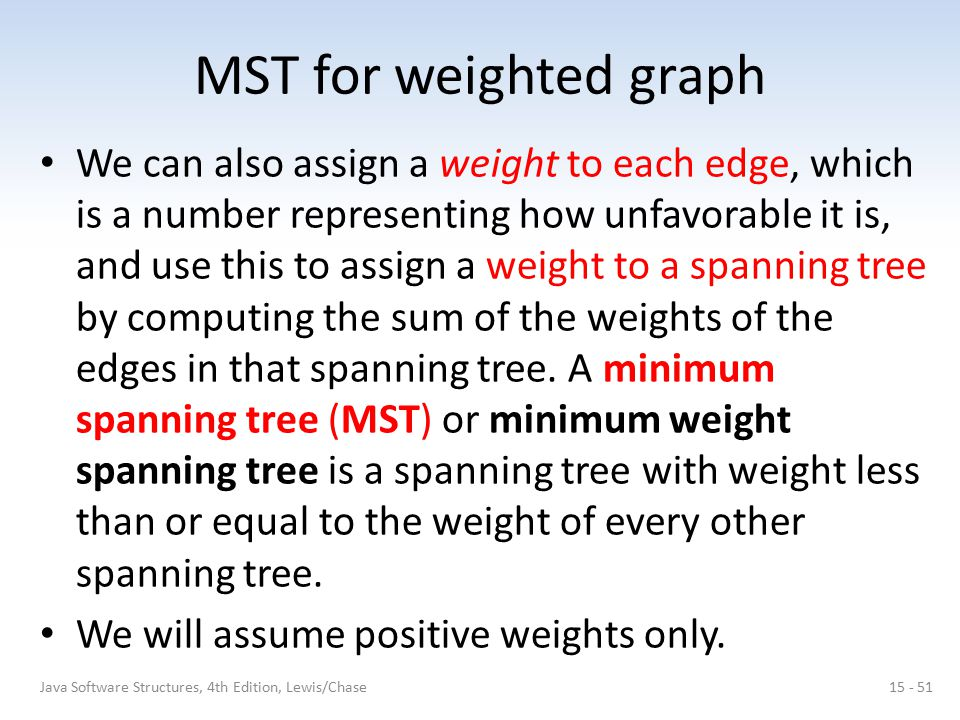 MST for weighted graph