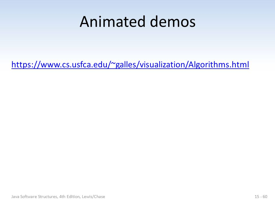 Animated demos https://www.cs.usfca.edu/~galles/visualization/Algorithms.html.