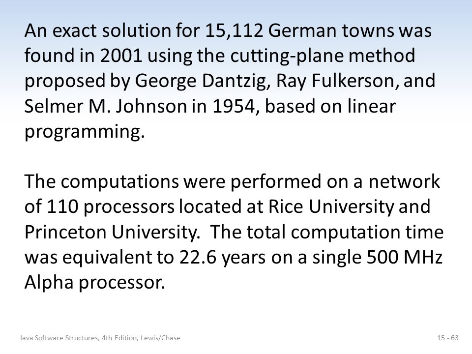 An exact solution for 15,112 German towns was found in 2001 using the cutting-plane method proposed by George Dantzig, Ray Fulkerson, and Selmer M. Johnson in 1954, based on linear programming.