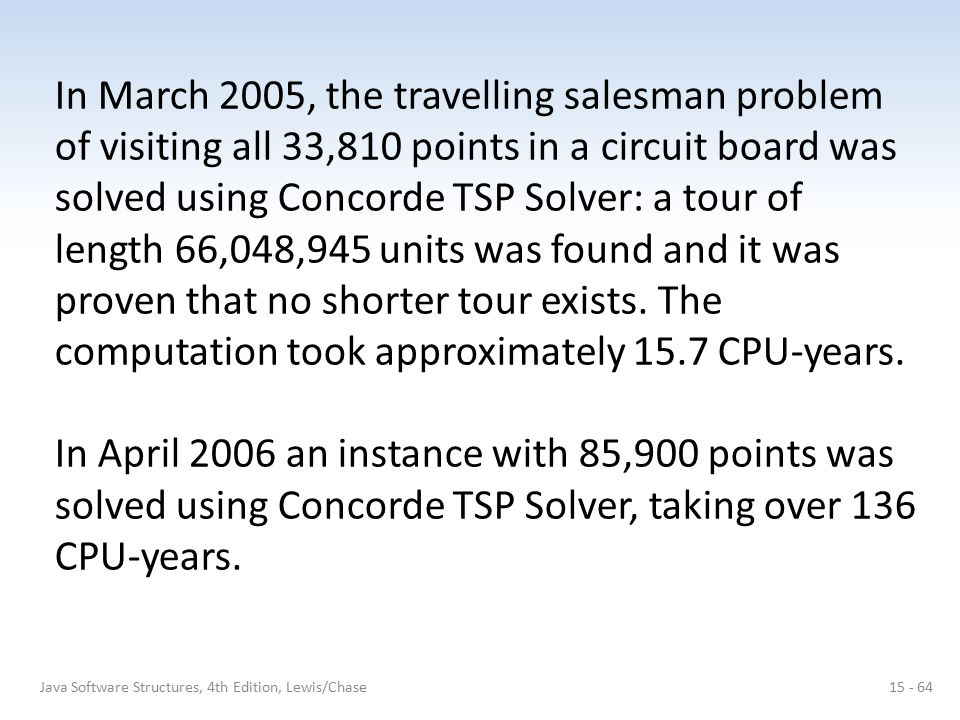 In March 2005, the travelling salesman problem of visiting all 33,810 points in a circuit board was solved using Concorde TSP Solver: a tour of length 66,048,945 units was found and it was proven that no shorter tour exists. The computation took approximately 15.7 CPU-years.