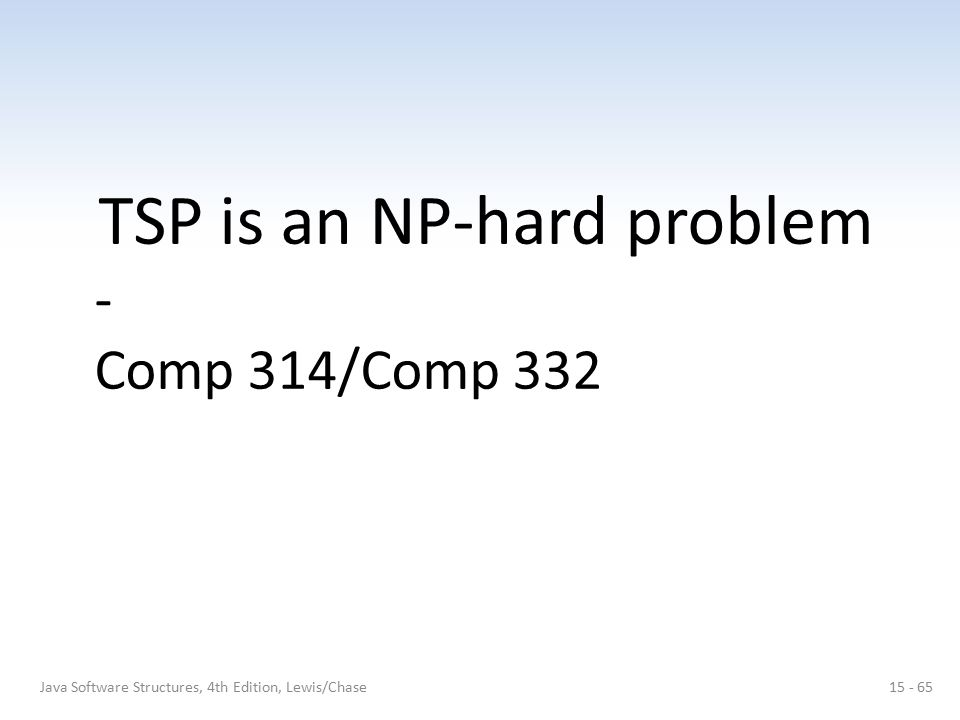TSP is an NP-hard problem