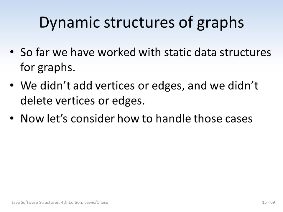 Dynamic structures of graphs