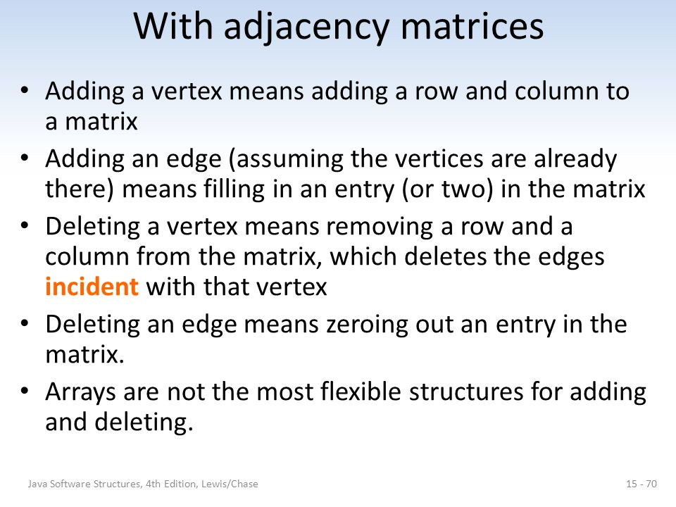 With adjacency matrices